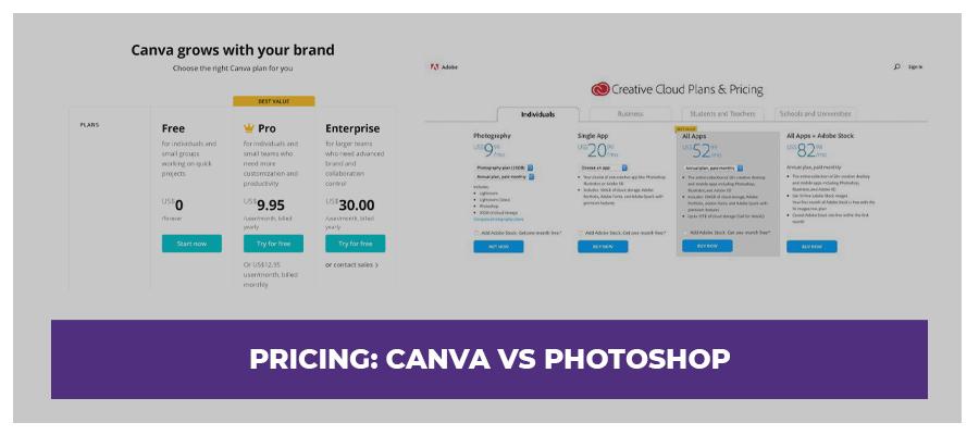 Pricing Canva vs Photoshop