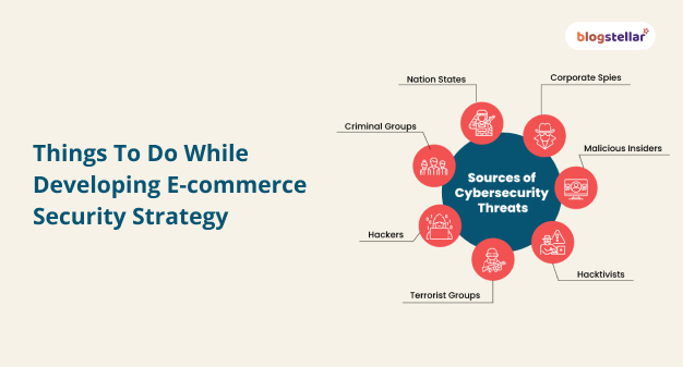 Things To Do While Developing E-commerce Security Strategy