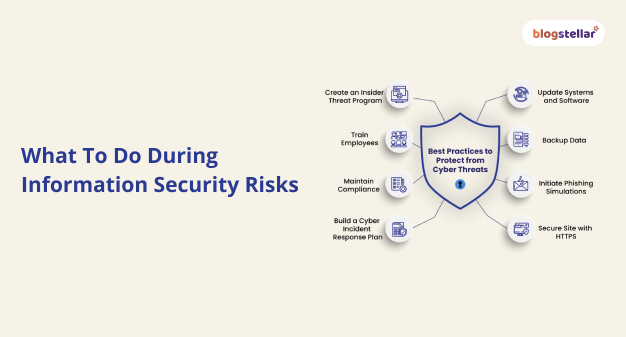 What To Do During Information Security Risks